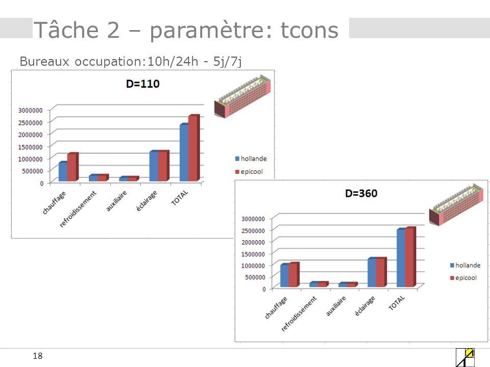18 Tâche 2 – paramètre: tcons Bureaux occupation:10h/24h - 5j/7j