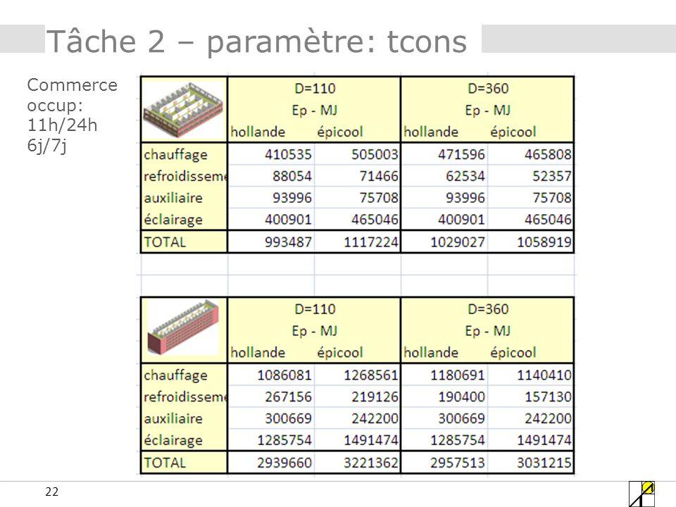 22 Tâche 2 – paramètre: tcons Commerce occup: 11h/24h 6j/7j