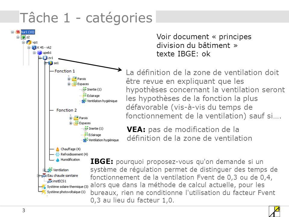 3 Tâche 1 - catégories La définition de la zone de ventilation doit être revue en expliquant que les hypothèses concernant la ventilation seront les h