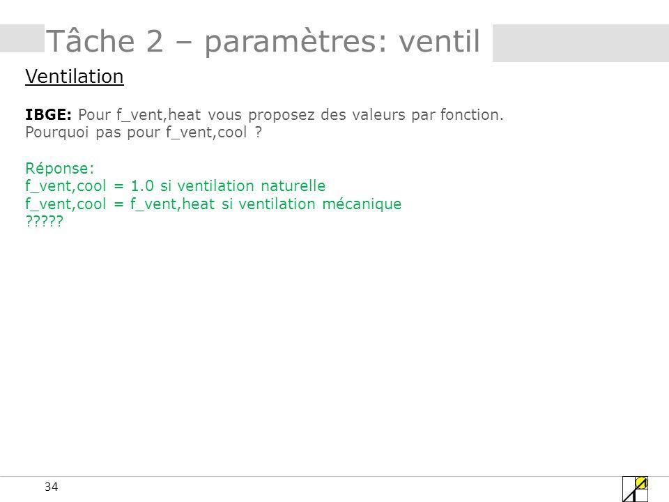 34 Ventilation IBGE: Pour f_vent,heat vous proposez des valeurs par fonction. Pourquoi pas pour f_vent,cool ? Réponse: f_vent,cool = 1.0 si ventilatio