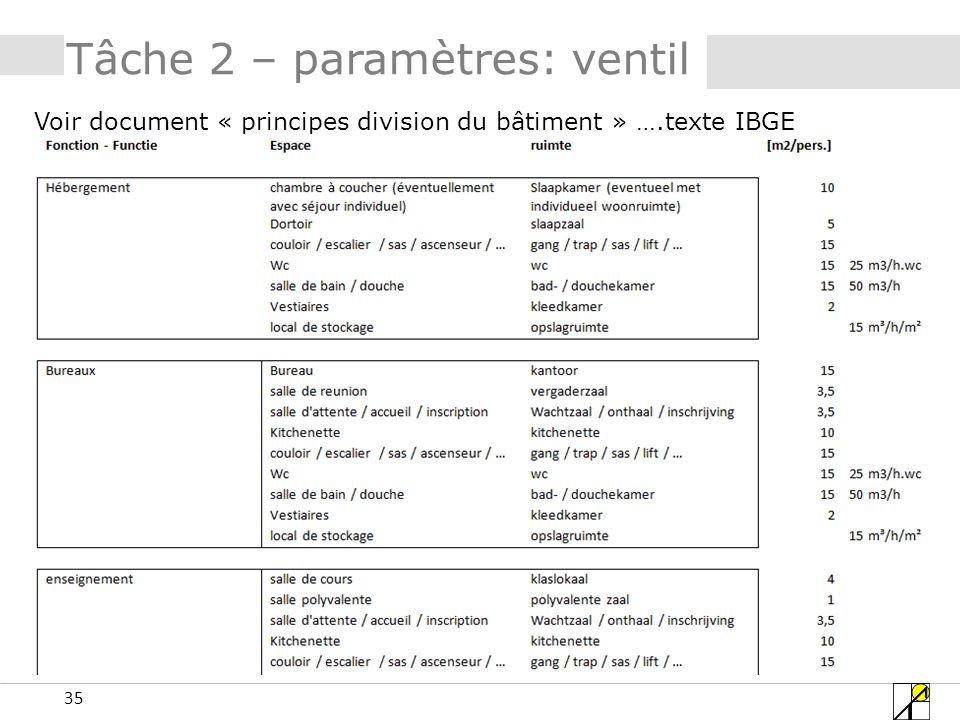 35 Voir document « principes division du bâtiment » ….texte IBGE Tâche 2 – paramètres: ventil