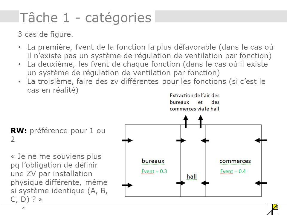 5 Tâche 4 - référent Référent dans lesprit de la RT2005 VEA: préférence pour une formule RW: remarque sur hypothèses techniques revues….