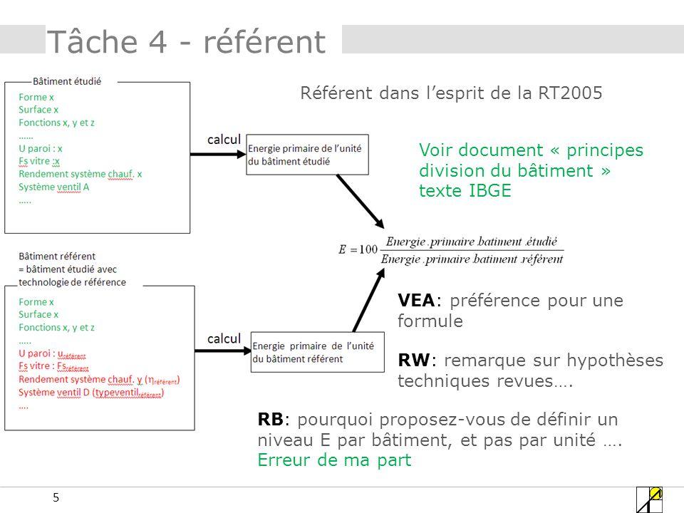 5 Tâche 4 - référent Référent dans lesprit de la RT2005 VEA: préférence pour une formule RW: remarque sur hypothèses techniques revues…. RB: pourquoi