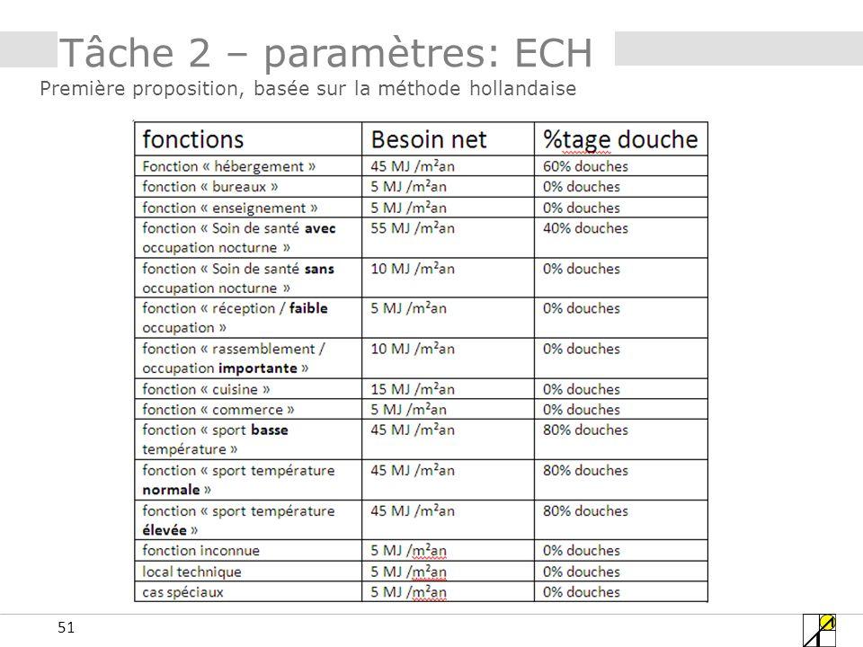 51 Tâche 2 – paramètres: ECH Première proposition, basée sur la méthode hollandaise