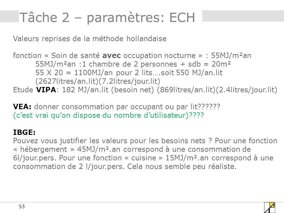 53 Tâche 2 – paramètres: ECH Valeurs reprises de la méthode hollandaise fonction « Soin de santé avec occupation nocturne » : 55MJ/m²an 55MJ/m²an :1 c