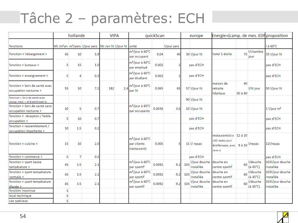 54 Tâche 2 – paramètres: ECH