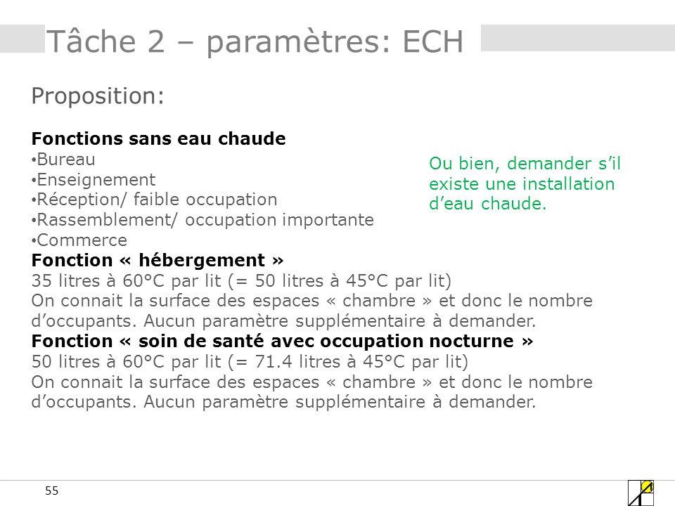 55 Tâche 2 – paramètres: ECH Proposition: Fonctions sans eau chaude Bureau Enseignement Réception/ faible occupation Rassemblement/ occupation importa