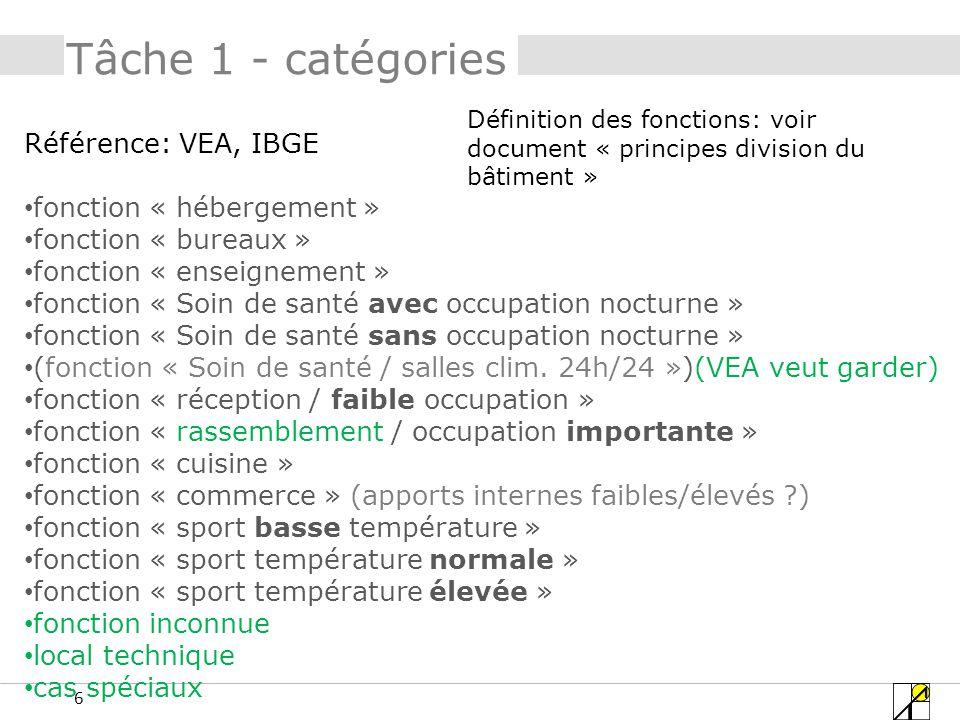 6 Référence: VEA, IBGE fonction « hébergement » fonction « bureaux » fonction « enseignement » fonction « Soin de santé avec occupation nocturne » fon