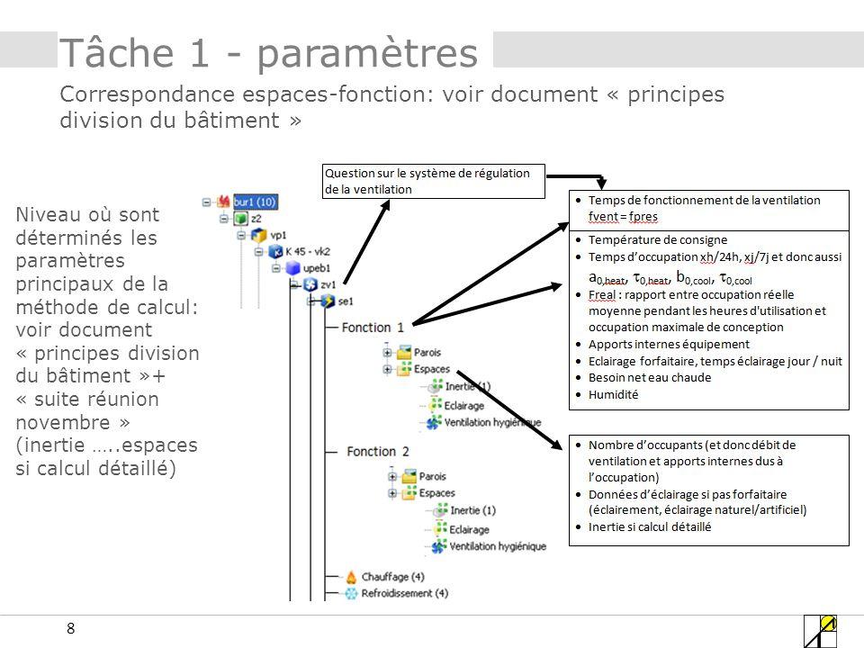 8 Tâche 1 - paramètres Correspondance espaces-fonction: voir document « principes division du bâtiment » Niveau où sont déterminés les paramètres prin