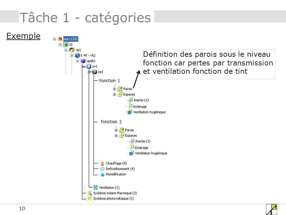 10 Tâche 1 - catégories Exemple Définition des parois sous le niveau fonction car pertes par transmission et ventilation fonction de tint
