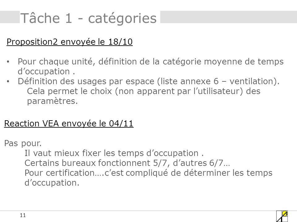 11 Tâche 1 - catégories Proposition2 envoyée le 18/10 Pour chaque unité, définition de la catégorie moyenne de temps doccupation. Définition des usage