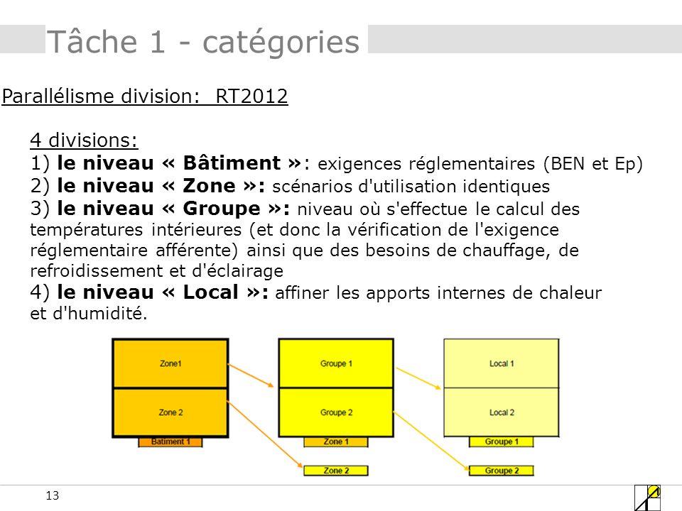 13 Tâche 1 - catégories Parallélisme division: RT2012 4 divisions: 1) le niveau « Bâtiment »: exigences réglementaires (BEN et Ep) 2) le niveau « Zone