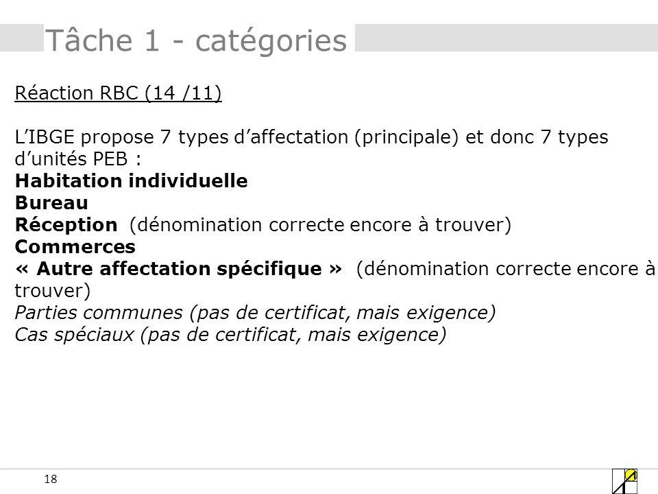 18 Tâche 1 - catégories Réaction RBC (14 /11) LIBGE propose 7 types daffectation (principale) et donc 7 types dunités PEB : Habitation individuelle Bu