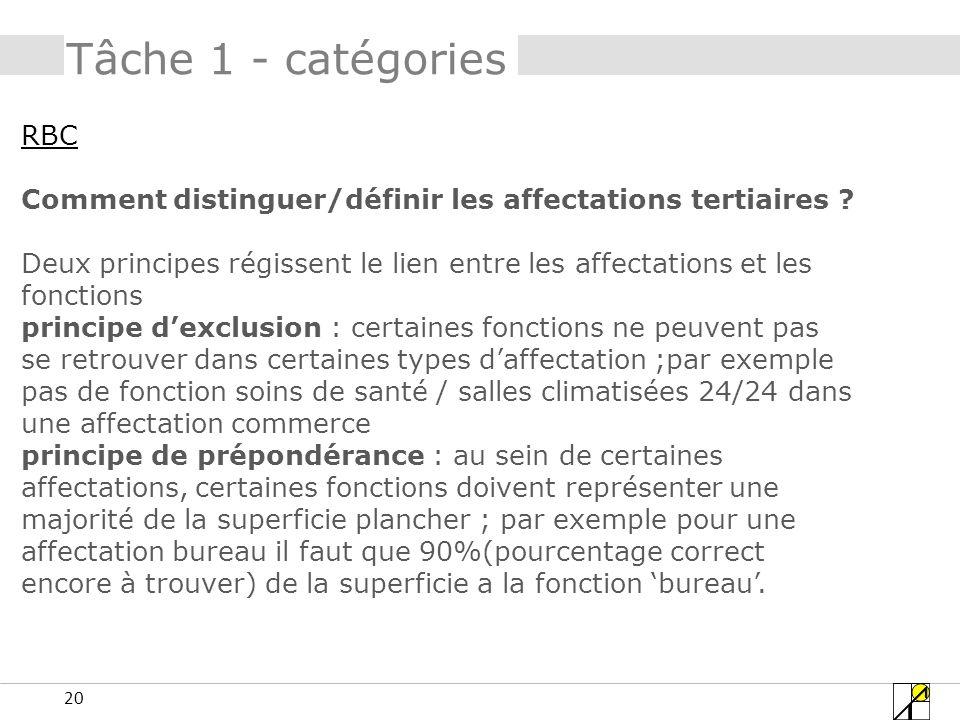 20 Tâche 1 - catégories RBC Comment distinguer/définir les affectations tertiaires ? Deux principes régissent le lien entre les affectations et les fo