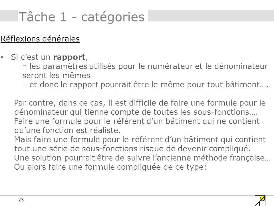 23 Tâche 1 - catégories Réflexions générales Si cest un rapport, les paramètres utilisés pour le numérateur et le dénominateur seront les mêmes et don