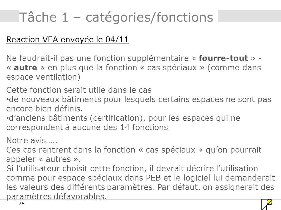 25 Tâche 1 – catégories/fonctions Reaction VEA envoyée le 04/11 Ne faudrait-il pas une fonction supplémentaire « fourre-tout » - « autre » en plus que