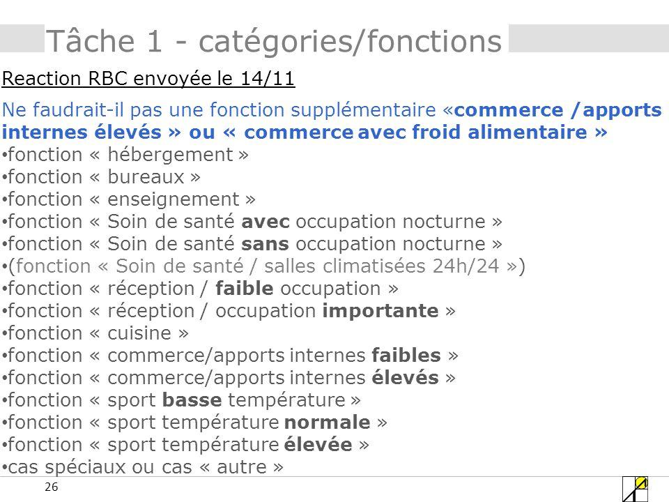 26 Tâche 1 - catégories/fonctions Reaction RBC envoyée le 14/11 Ne faudrait-il pas une fonction supplémentaire «commerce /apports internes élevés » ou