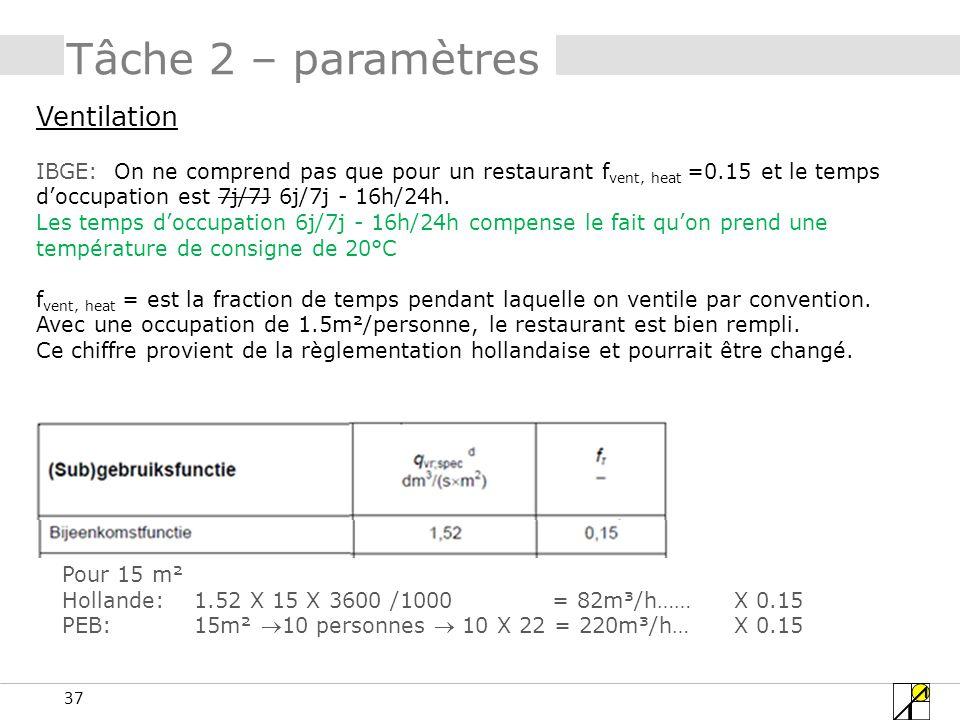 37 Tâche 2 – paramètres Ventilation IBGE: On ne comprend pas que pour un restaurant f vent, heat =0.15 et le temps doccupation est 7j/7J 6j/7j - 16h/2