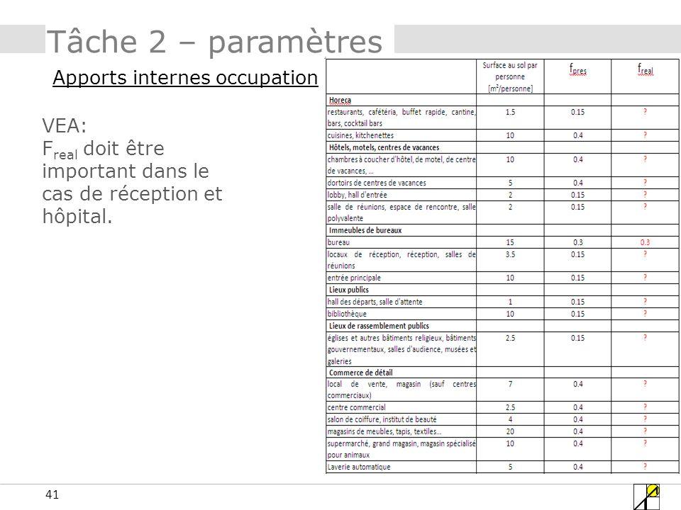 41 Tâche 2 – paramètres Apports internes occupation VEA: F real doit être important dans le cas de réception et hôpital.
