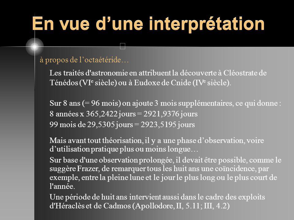 En vue dune interprétation à propos de loctaétéride… Mais avant tout théorisation, il y a une phase dobservation, voire dutilisation pratique plus ou