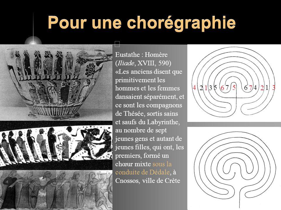 Pour une chorégraphie Eustathe : Homère (Iliade, XVIII, 590) «Les anciens disent que primitivement les hommes et les femmes dansaient séparément, et c
