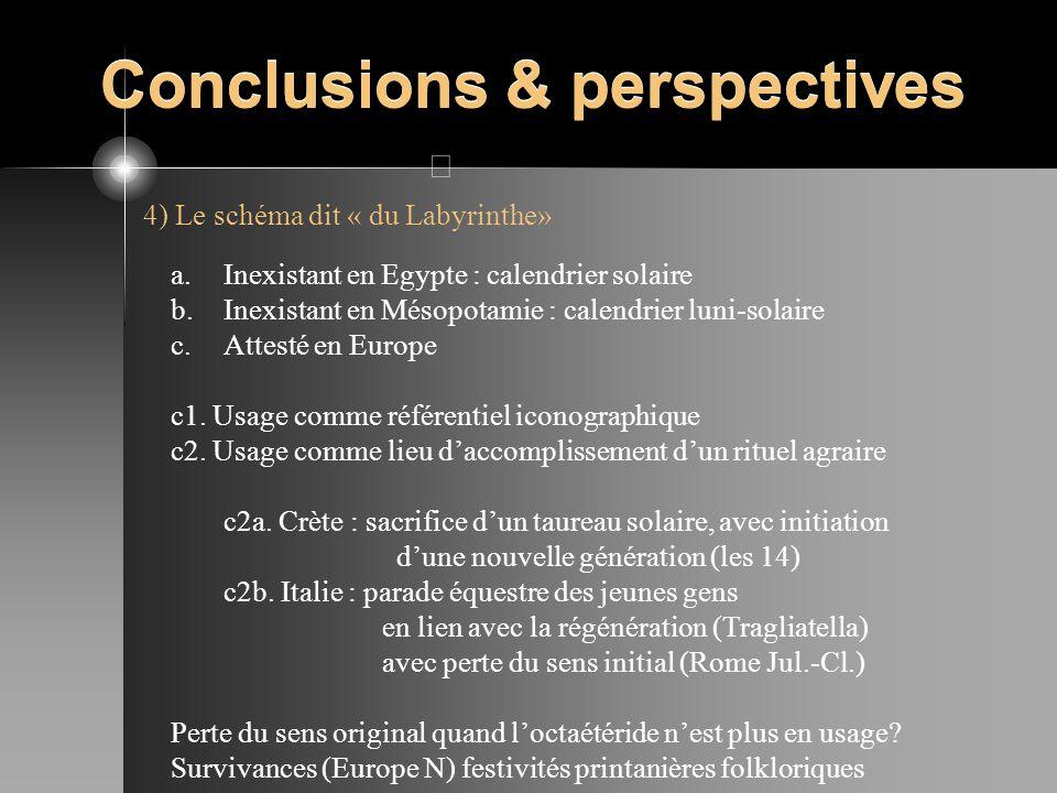 Conclusions & perspectives 4) Le schéma dit « du Labyrinthe» a.Inexistant en Egypte : calendrier solaire b.Inexistant en Mésopotamie : calendrier luni