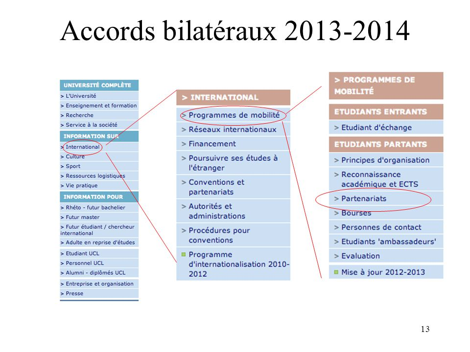 13 Accords bilatéraux 2013-2014