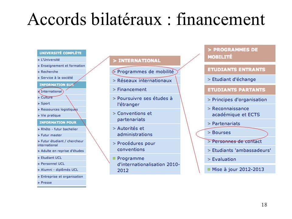 18 Accords bilatéraux : financement