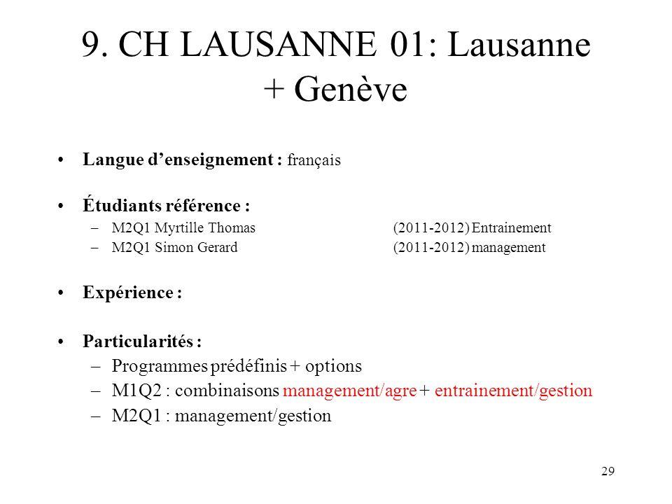 9. CH LAUSANNE 01: Lausanne + Genève Langue denseignement : français Étudiants référence : –M2Q1 Myrtille Thomas(2011-2012) Entrainement –M2Q1 Simon G