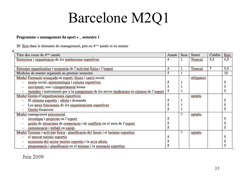 Barcelone M2Q1 33 Juin 2009