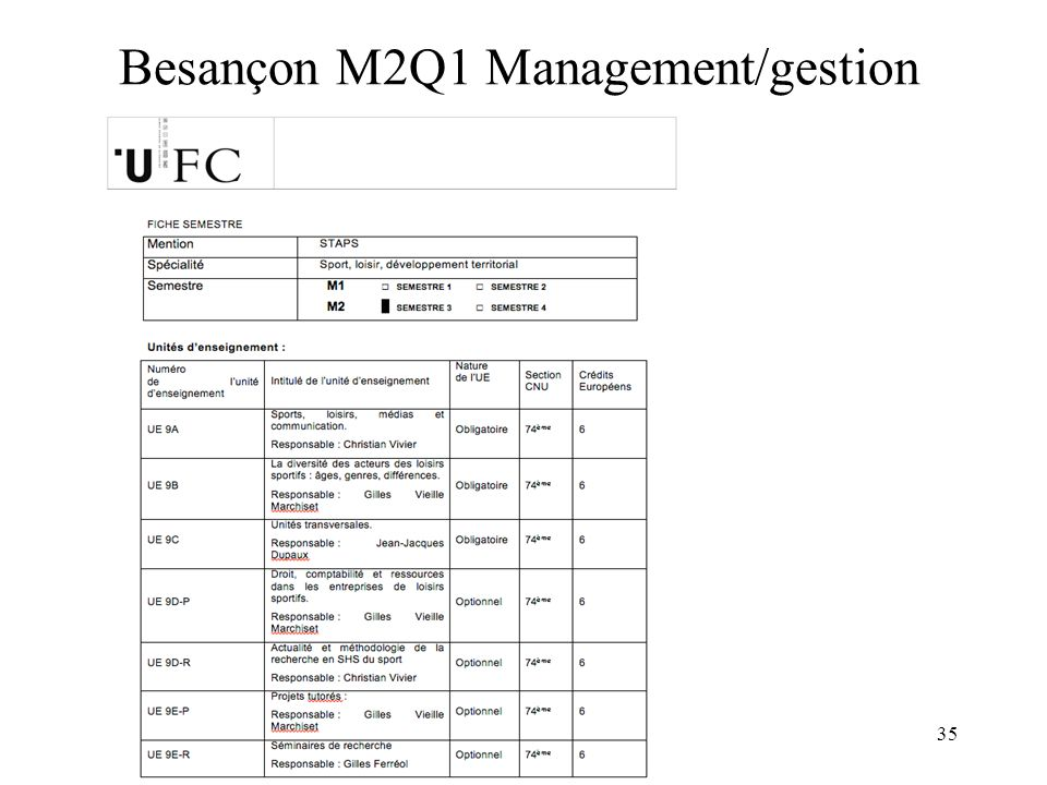 Besançon M2Q1 Management/gestion 35
