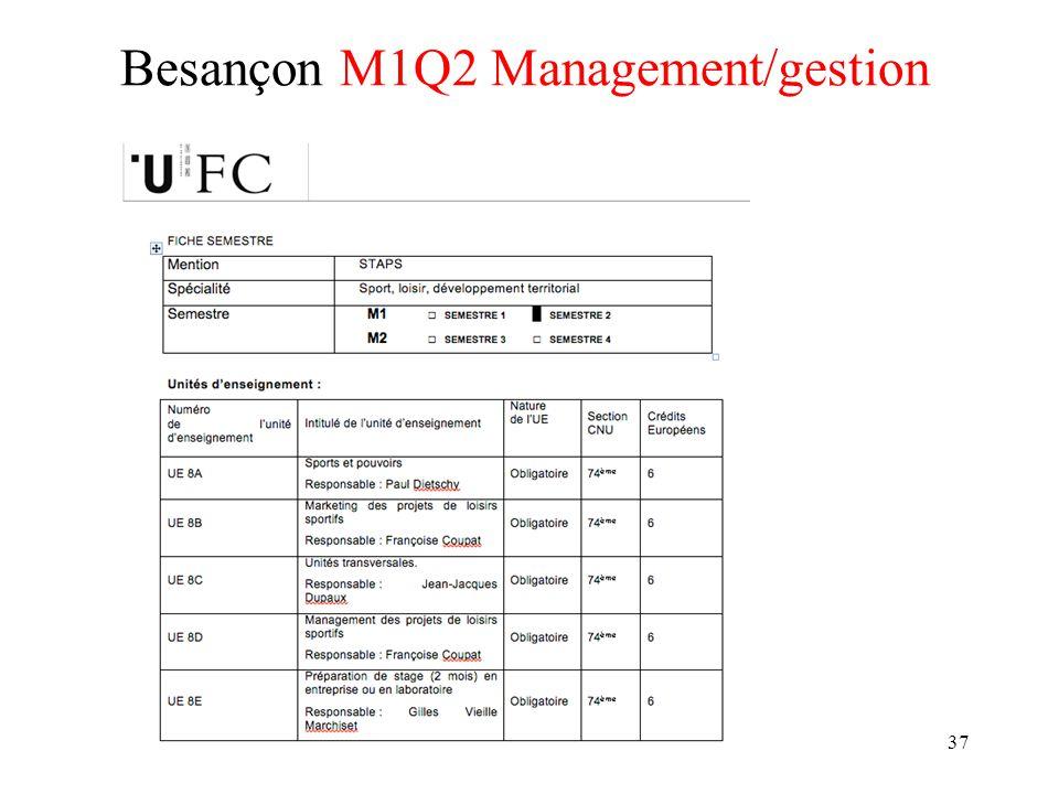Besançon M1Q2 Management/gestion 37