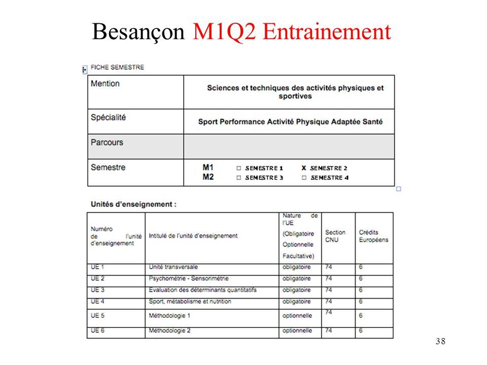 Besançon M1Q2 Entrainement 38