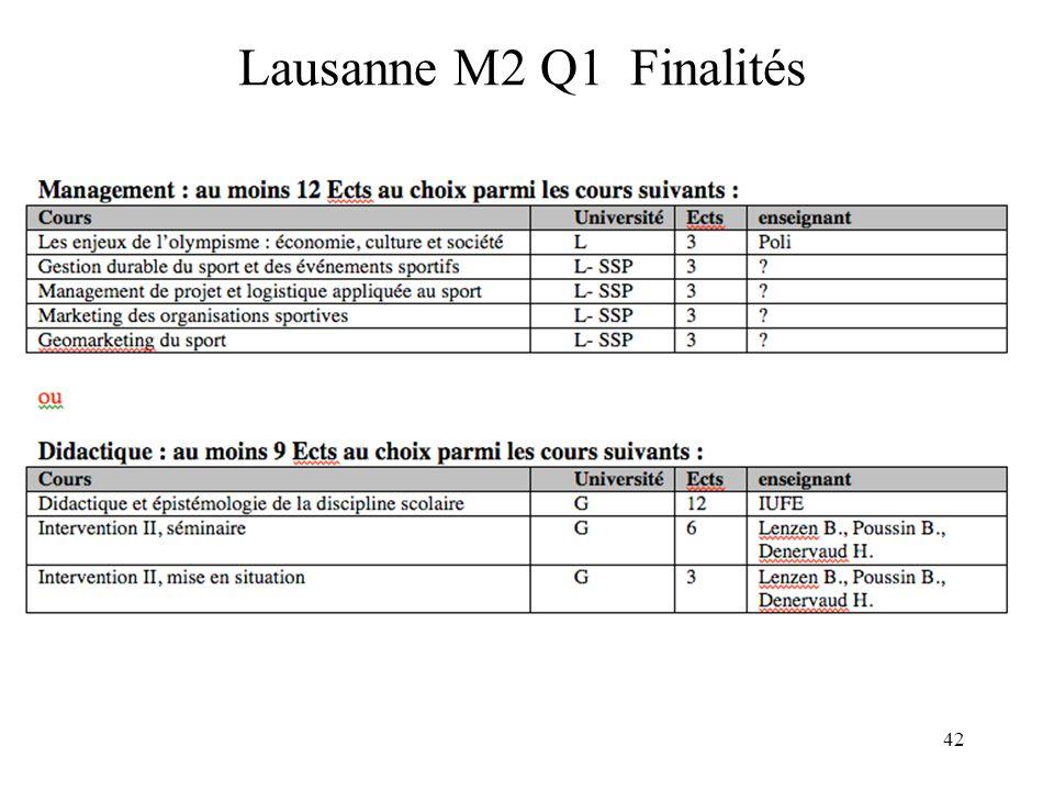 Lausanne M2 Q1 Finalités 42