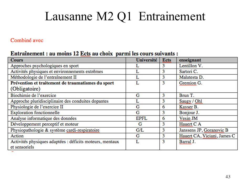 Lausanne M2 Q1 Entrainement 43