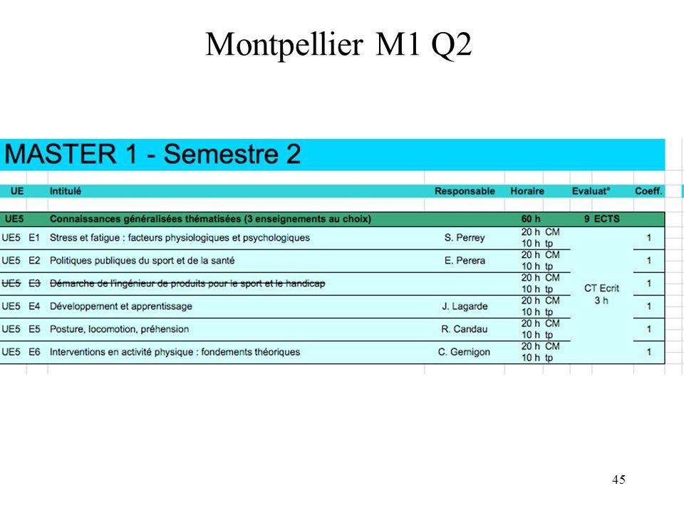 Montpellier M1 Q2 45