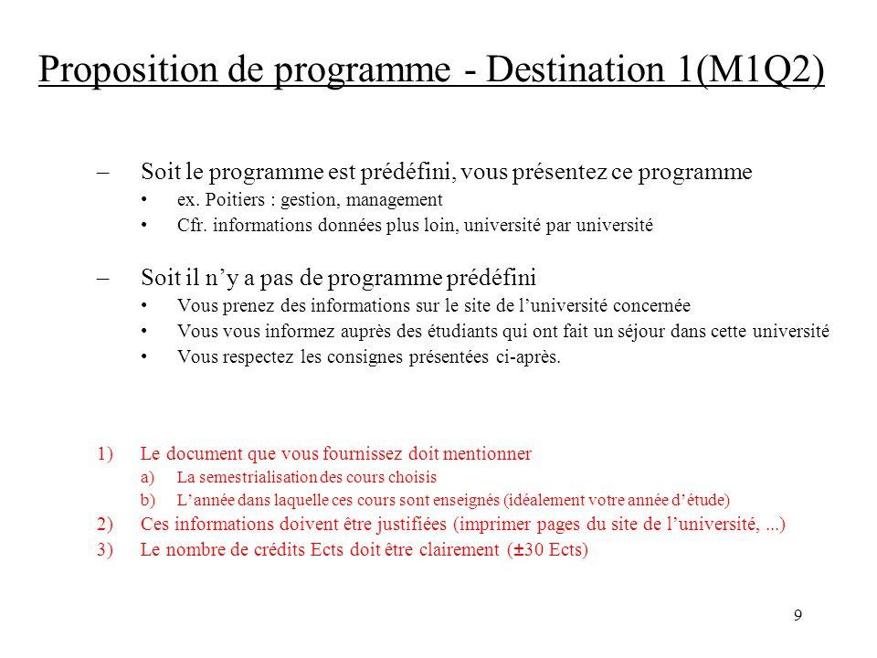 10 Programme M1 (60 Ects) M1 Q1 : programme FSM (idéalement 30 Ects) –Cours semestrialisés Q1 (tronc commun + option + finalité) –Cours annuels : Partim A (Q1) examen supplémentaire en janvier Nombre dEcts réduit (tenez-en compte dans votre somme dEcts) –Choix options pratiques (Q1) M1 Q2 : programme OUT (idéalement 30 Ects ) –Soit programme partagé (option + finalité) 8 Ects (X2) –Soit programme spécialisé (option ou finalité) 15 Ects –Complété par un choix de cours cohérent avec votre formation/projet Finalité didactique : –EDPH2189 Intervention en EdPh : 8h de stage à récupérer en M2 Option kiné : –Pas de départ possible en M1