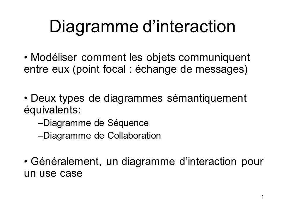 1 Diagramme dinteraction Modéliser comment les objets communiquent entre eux (point focal : échange de messages) Deux types de diagrammes sémantiqueme