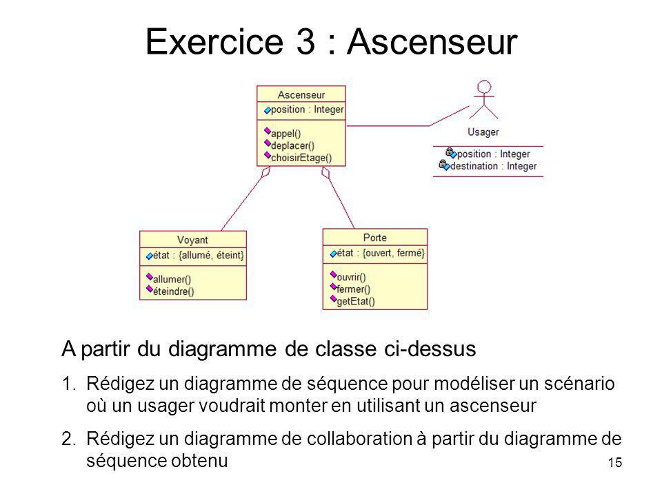 15 Exercice 3 : Ascenseur A partir du diagramme de classe ci-dessus 1.Rédigez un diagramme de séquence pour modéliser un scénario où un usager voudrai