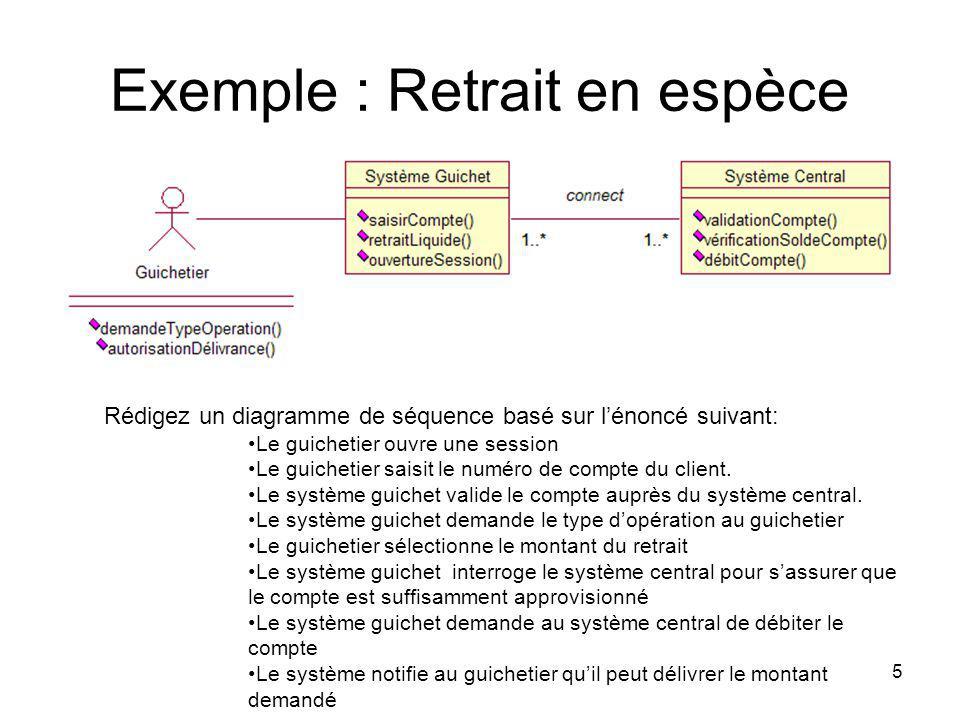 5 Exemple : Retrait en espèce Rédigez un diagramme de séquence basé sur lénoncé suivant: Le guichetier ouvre une session Le guichetier saisit le numér