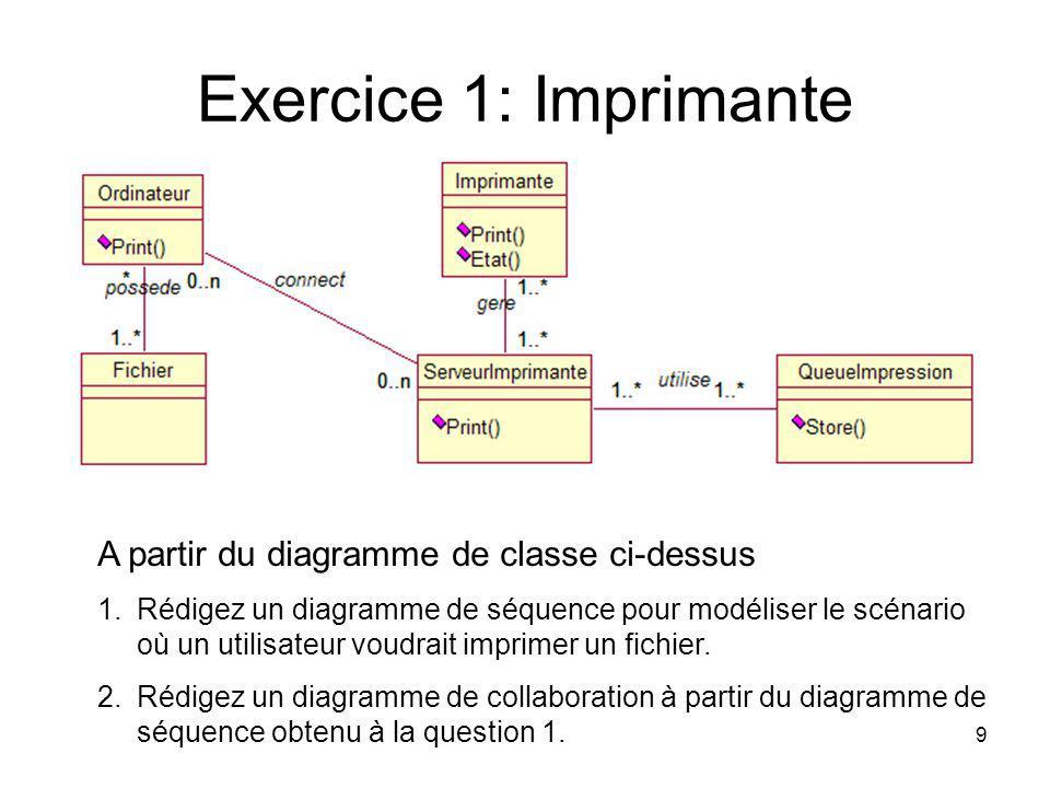 9 Exercice 1: Imprimante A partir du diagramme de classe ci-dessus 1.Rédigez un diagramme de séquence pour modéliser le scénario où un utilisateur vou