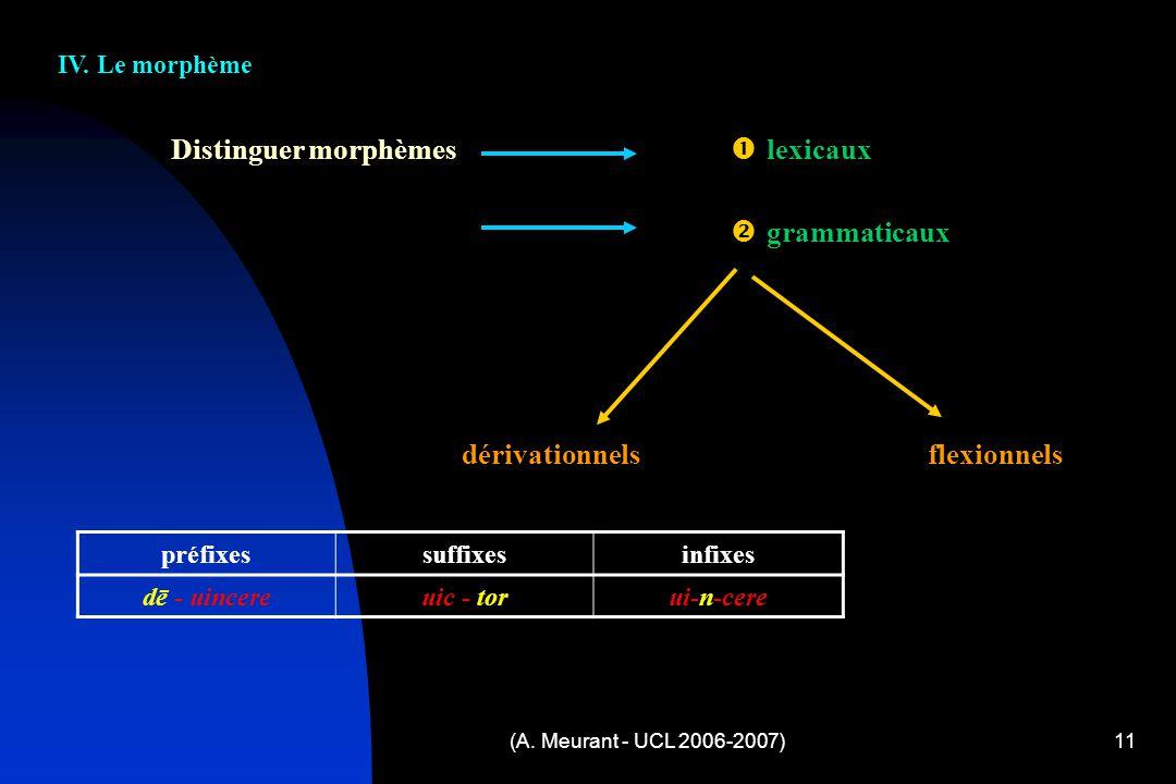 (A.Meurant - UCL 2006-2007)11 IV.