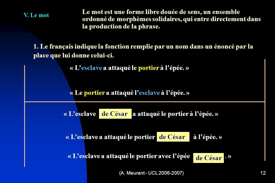 (A. Meurant - UCL 2006-2007)12 Le mot est une forme libre douée de sens, un ensemble ordonné de morphèmes solidaires, qui entre directement dans la pr