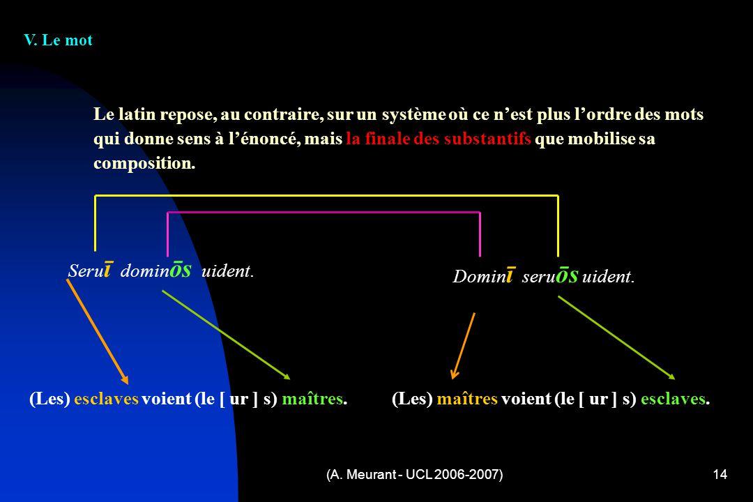 (A.Meurant - UCL 2006-2007)14 V.
