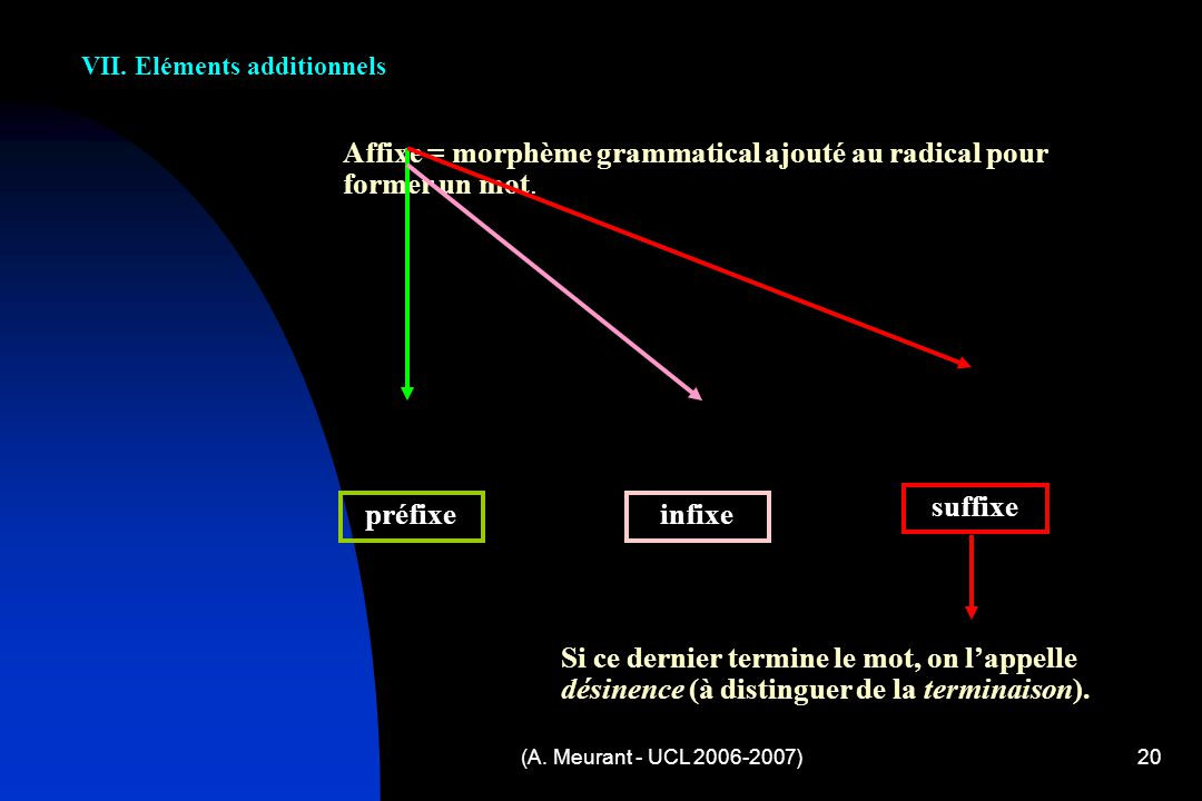 (A.Meurant - UCL 2006-2007)20 VII.