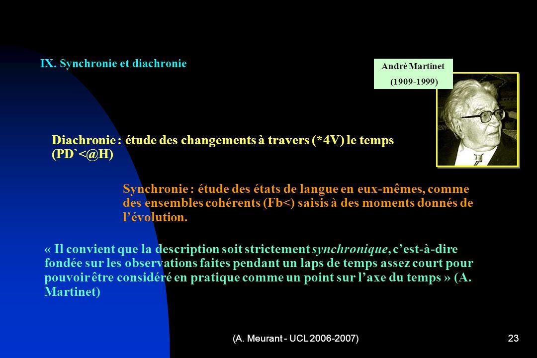 (A.Meurant - UCL 2006-2007)23 IX.