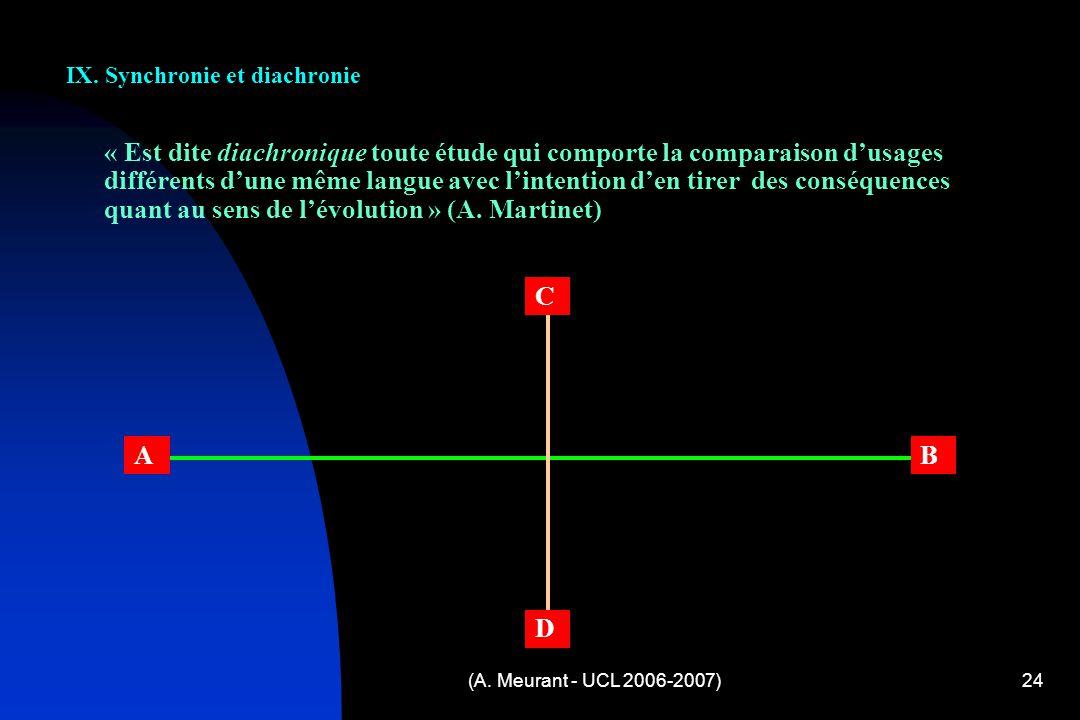 (A. Meurant - UCL 2006-2007)24 « Est dite diachronique toute étude qui comporte la comparaison dusages différents dune même langue avec lintention den