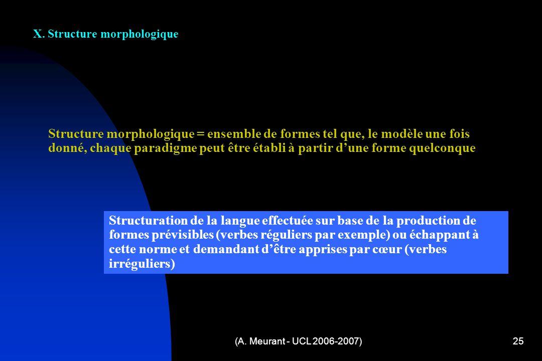 (A.Meurant - UCL 2006-2007)25 X.