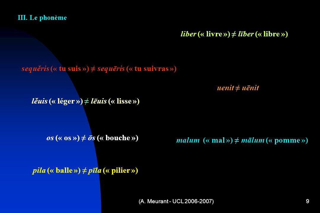 (A. Meurant - UCL 2006-2007)9 liber (« livre ») līber (« libre ») uenit uēnit lěuis (« léger ») lēuis (« lisse ») malum (« mal ») mālum (« pomme ») os