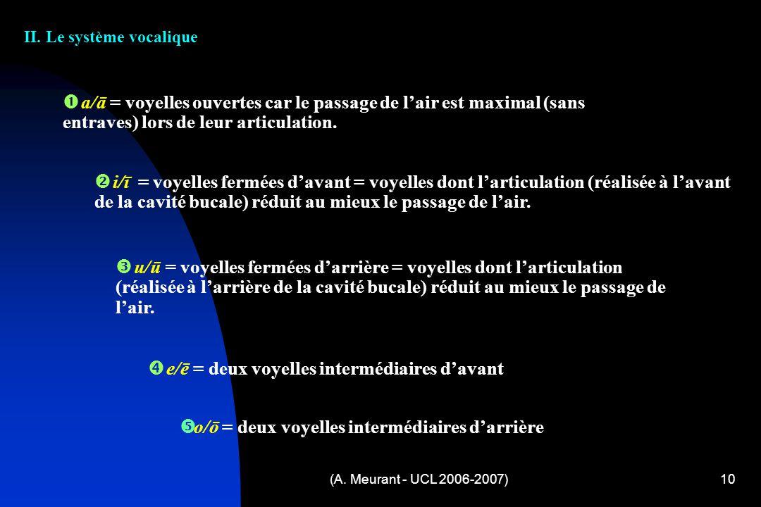 (A. Meurant - UCL 2006-2007)10 II. Le système vocalique a /ā = voyelles ouvertes car le passage de lair est maximal (sans entraves) lors de leur artic